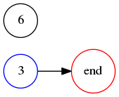 graph for 36 base 10